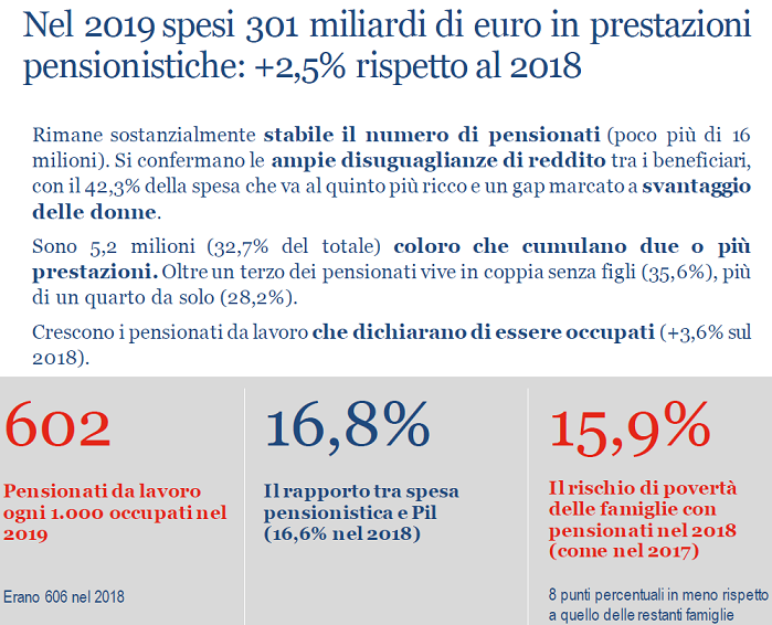 2021-02-19__ Pensioni 001