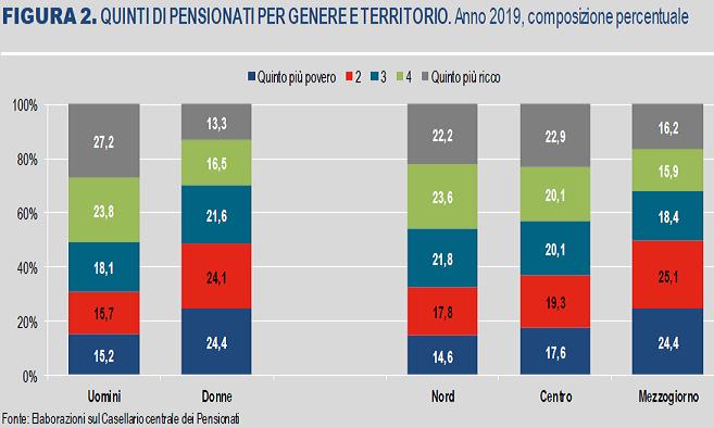 2021-02-19__ Pensioni 004