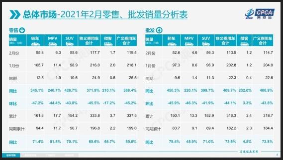 2021-03-15__Cina automobili 001
