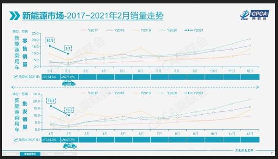 2021-03-15__Cina automobili 002