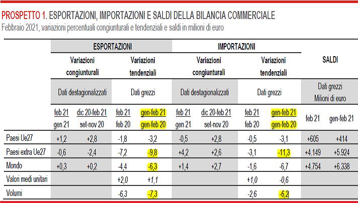 2021-04-17__Istat 001