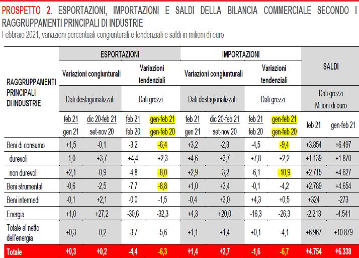2021-04-17__Istat 002