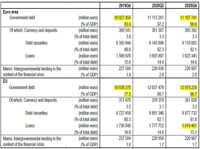 2021-04-25__ Eurostat Q4 001
