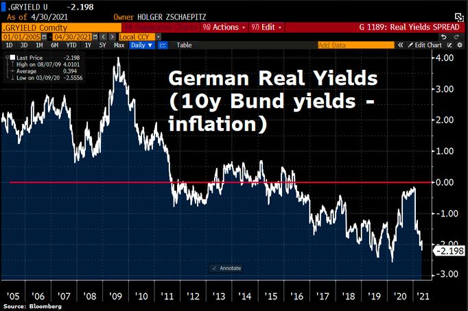 2021-05-03__ Germania polls 002