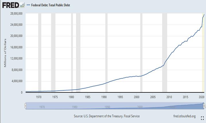 2021-05-11__ Fed Treasury 002