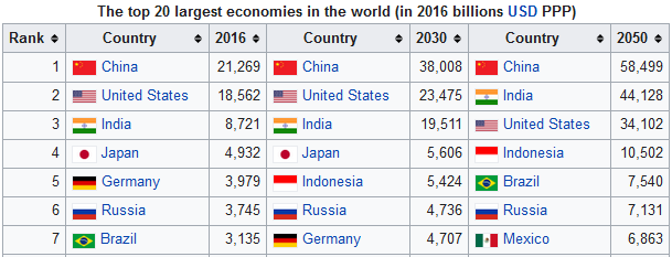 2021-05-12__ Cina e Ripresa Mondiale 001