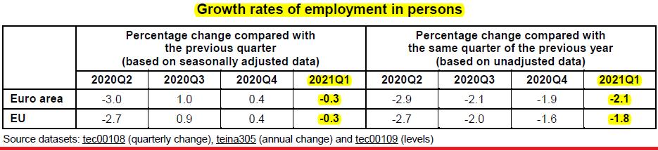 2021-05-19__ Eurostat 001