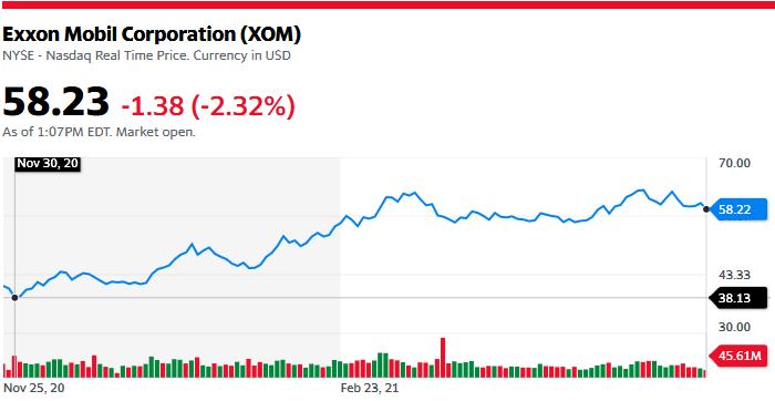 2021-05-27__ Exxon Mobil 001