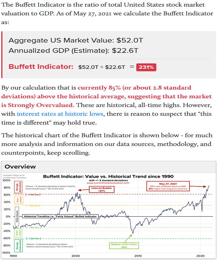2021-05-31__ Buffett 001