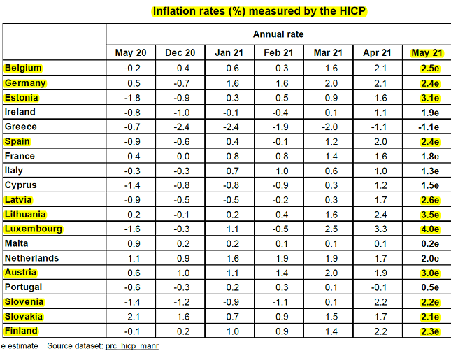 2021-06-02__ Eurostat nflazine 002