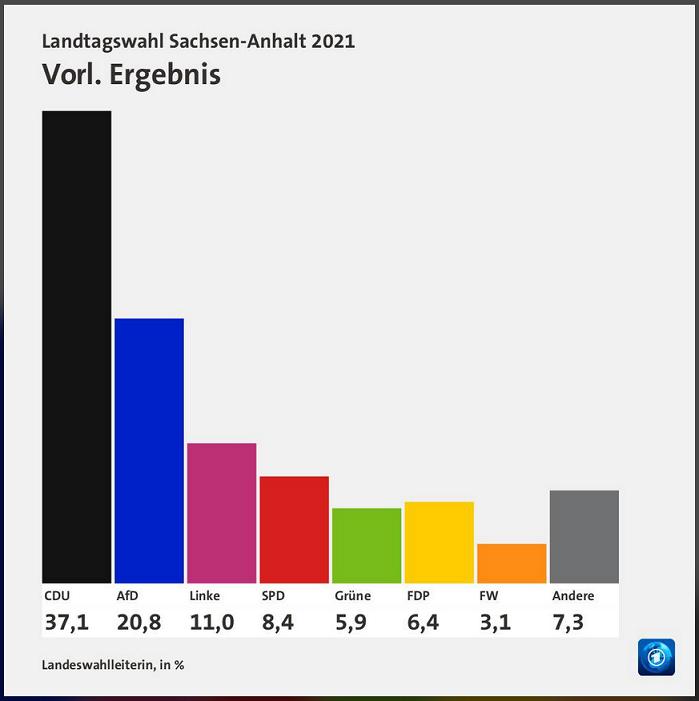 2021-06-07__ Germania 001