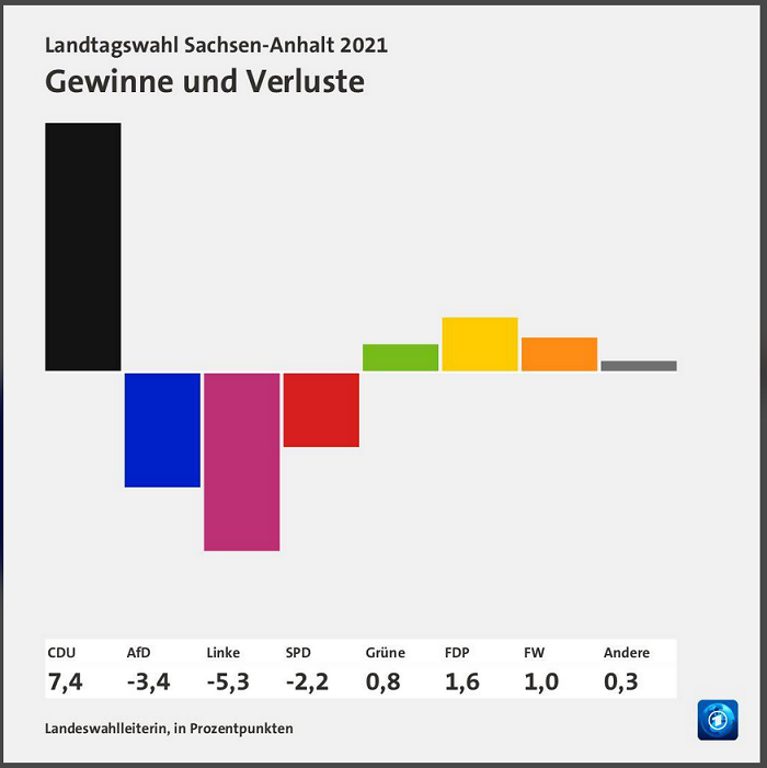 2021-06-07__ Germania 002
