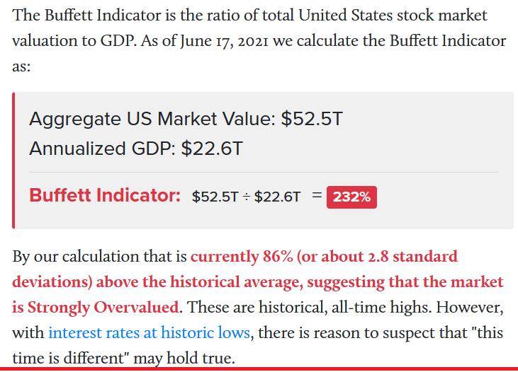 2021-06-21__ Buffett Indicator 001
