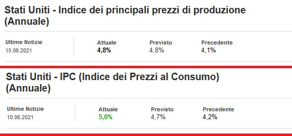 2021-06-23__ Usa Inflazione FB 001