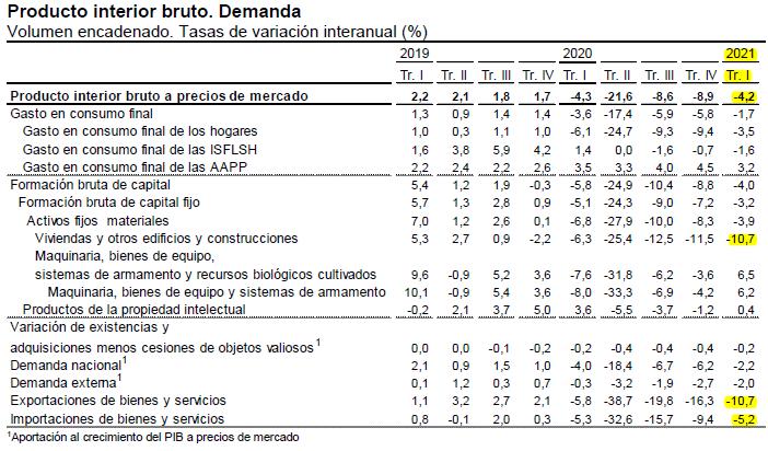 2021-06-25__ Spagna Pil 002