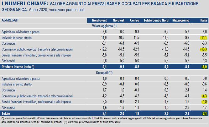 2021-07-03__ Italia Pil 001