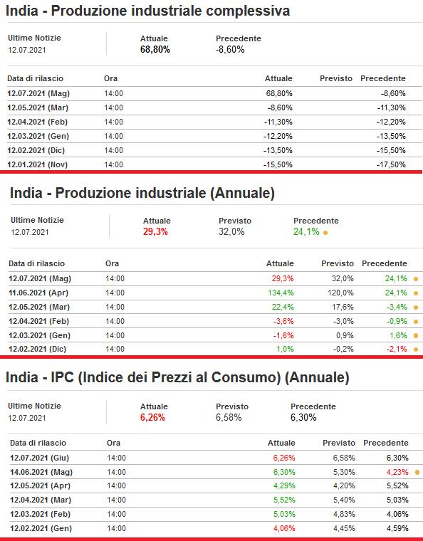 2021-07-14__ India 001