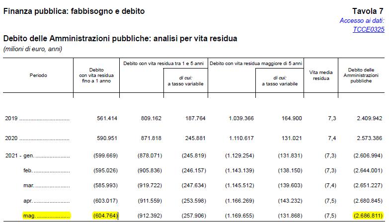 2021-07-15__ debit pubbic 001