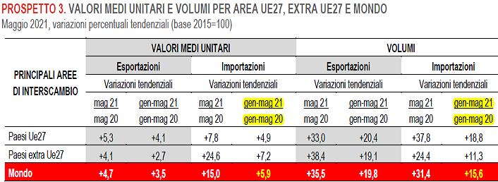 2021-07-17__ Italia Import Export 002