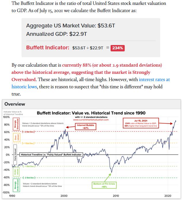 2021-07-19__Buffett 001