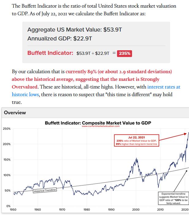 2021-07-26__ Buffett 001