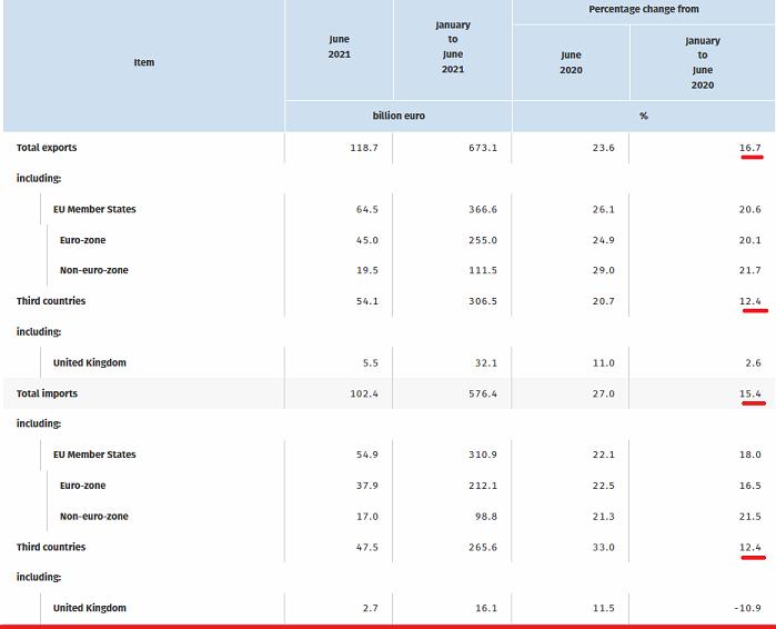 2021-08-11__ Germania Import Export 001
