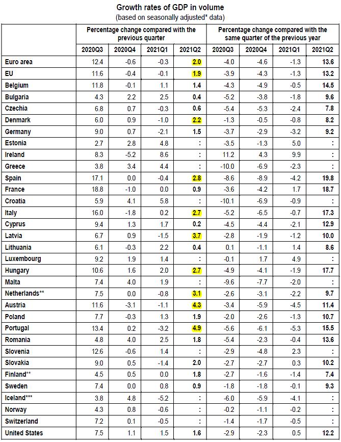 2021-08-18__ Eurostat 002