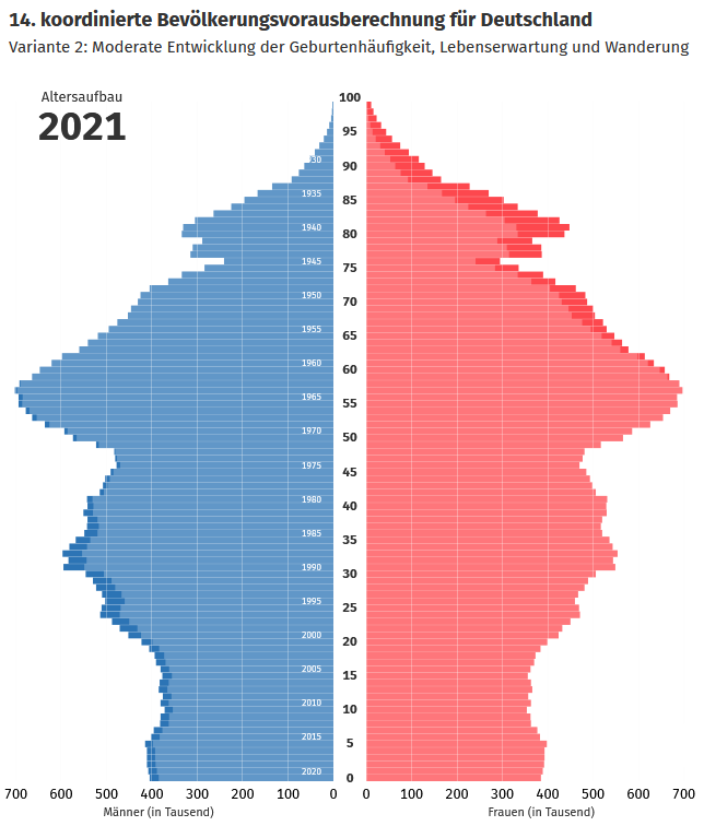 2021-08-28__ Germania Piramide 001