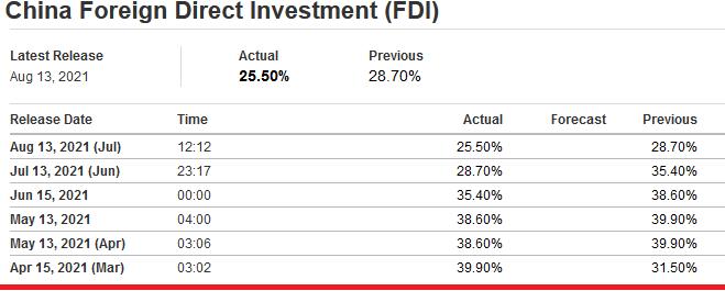2021-09-06__ Cina Investimenti 001