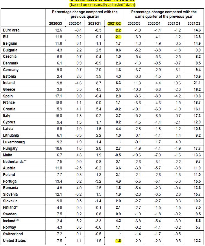 2021-09-08__ Eurostat Pil 001