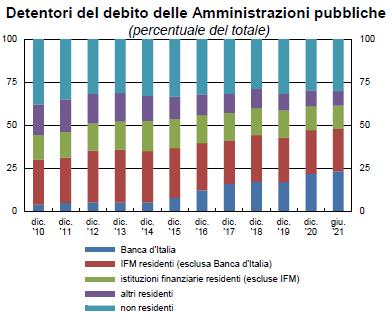 2021-09-16__ Bankitalia 002