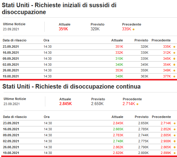 2021-09-23__ Usa Sussidi 001