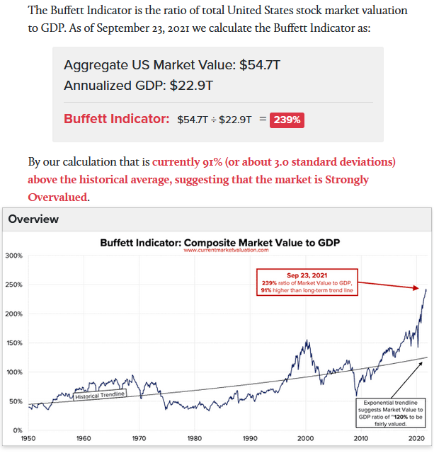 2021-09-26__ Buffett 001