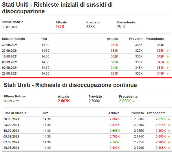 2021-09-30__ Usa Sussidi 001