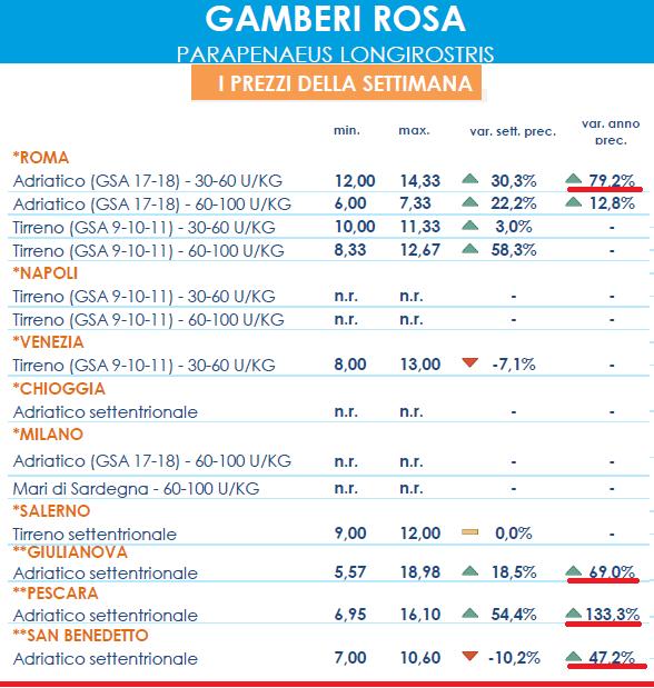 2021-10-20__ Gamberi 001